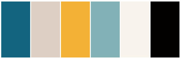 Some of our favourite colour palettes 416 studios for Blue and yellow paint combinations